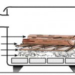 how to start a wood burning stove